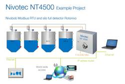 Nivotec NT 4500 Level monitoring and visualisation via webserver and Modbus