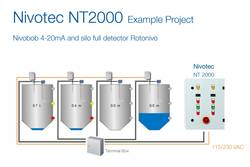 Nivotec NT 2000 Level monitoring